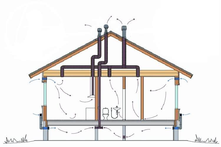 Как сделать вентиляцию в кирпичном доме если ее нет 305