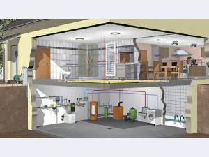 Installation climatisation gainable formule calcul for Calcul puissance d un radiateur