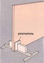 Инструкция-4. Установка межкомнатных дверей