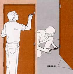 Инструкция-5. Установка межкомнатных дверей
