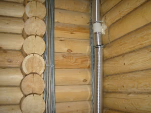 Прокладка проводки в этом случае будет осуществляться в скрытых местах, в стенах и пустотах.