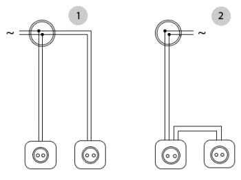 Все розетки, находящиеся на одной электрической группе имеют одну схему соединения - параллельную.