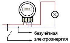 Левая электропроводка