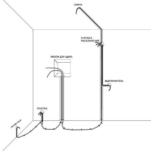 Схема расключки освещения