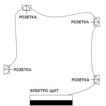 схемы электропроводки.