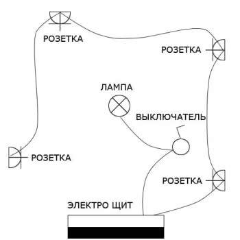 Электропроводка. Две группы из четырех розеток и освещения
