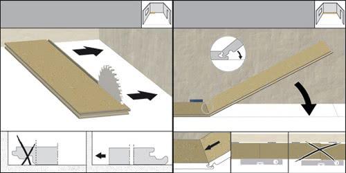 Укладка замкового ламината