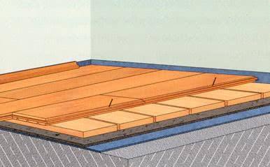 Установка по существующему деревянному полу