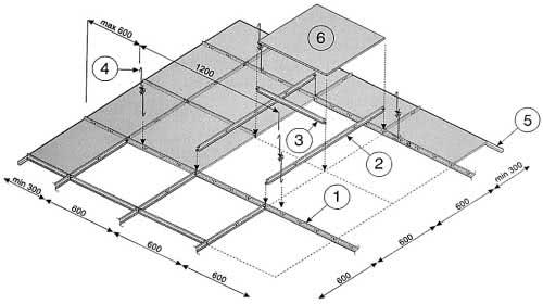 Схема расположения плит и