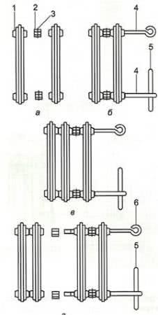 Чугунный радиатор и его установка