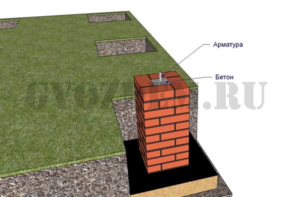 Армирование столба и заливка бетоном сердцевины столба
