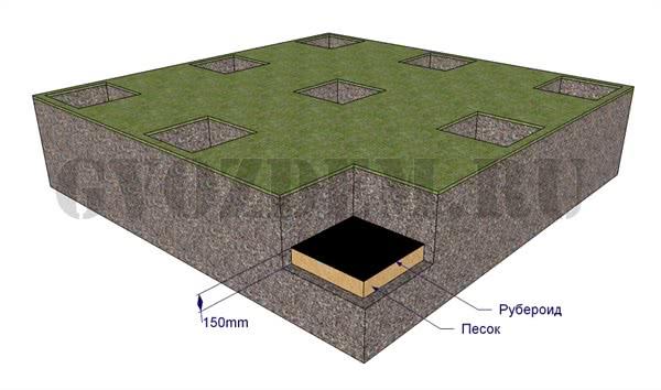 Засыпка песка под столбы и гидроизоляция