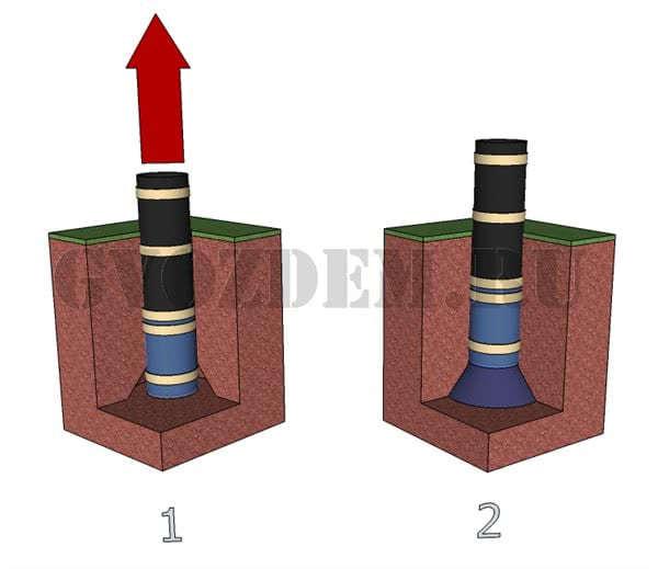 Формирование пятки сваи в столбчатом фундаменте