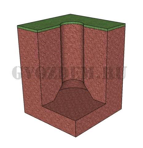 Уширение для пятки столба в буронабивном фундаменте