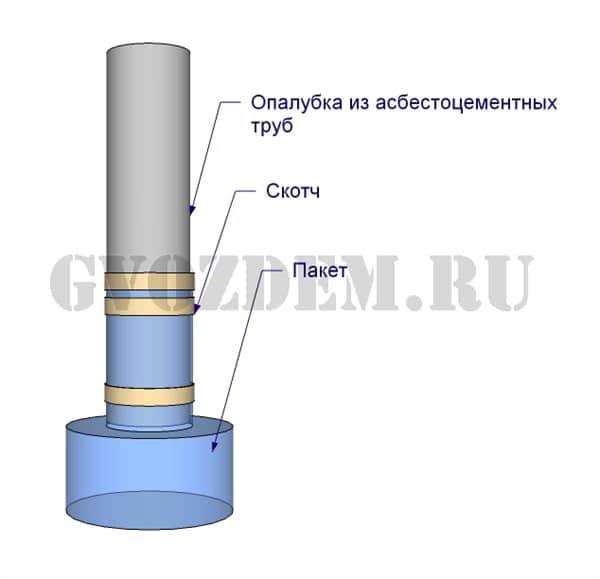Подготавливаем опалубка из асбестоцементных труб