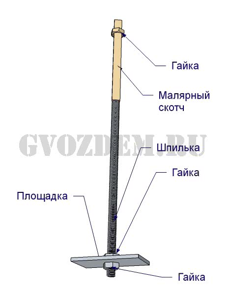 Анкер шпилька для связи асбестового столба с обвязкой из бруса