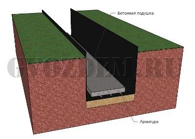 Заливка бетонной подушки