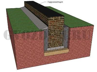 Крыши ремонт цены шиферной