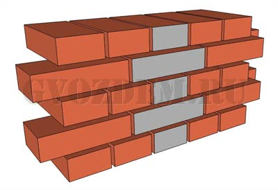 Крестовая кладка в 1 кирпич - вид с фасада