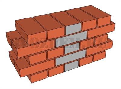 Кладка в 1 кирпич - вид с фасада