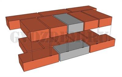 Крестовая кладка в полтора кирпича - перевязка кладки. Вид с фасада