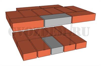 Кладка в два кирпича. Перевязка швов - вид с фасада