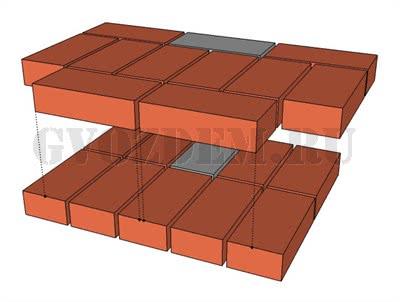 Крестовая кладка в два кирпича. Перевязка швов - вид изнутри