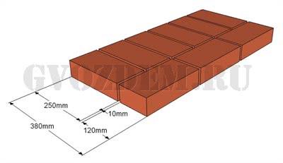Кладка в полтора кирпича (1,5) – 380мм