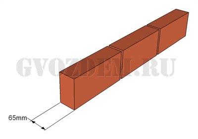 Кладка в четверть кирпича (1/4) – 65 мм