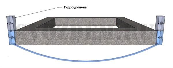 Проверяем гидроуровнем углы на фундаменте