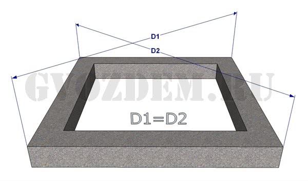 Проверка диагоналей фундамента