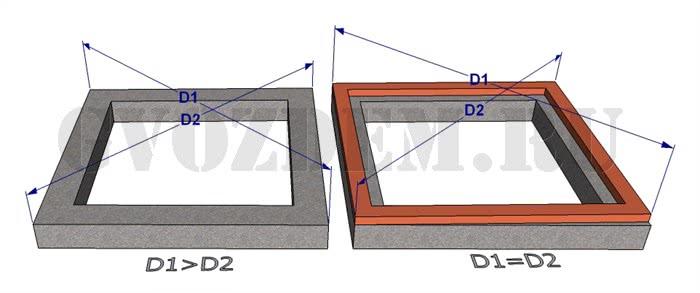 Выравнивания кирпичем диагоналей фундамента-цоколя