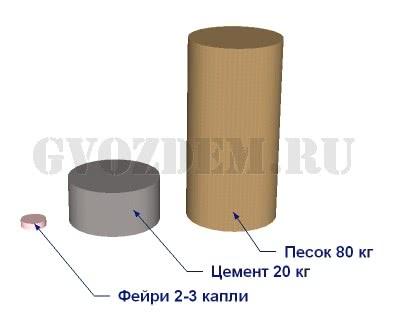 Цементно-песчанный раствор в пропорции