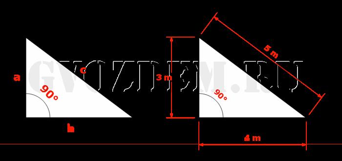 Прямоугольный треугольник по теореме Пифагора