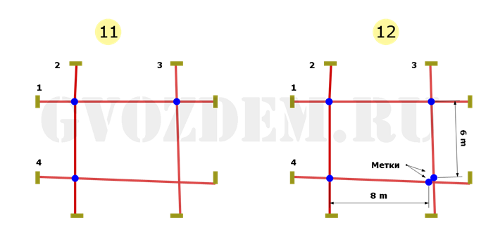 Разметка под фундамент своими руками, Инструкции по разметке столбчатого, ленточного и плитного фундамента