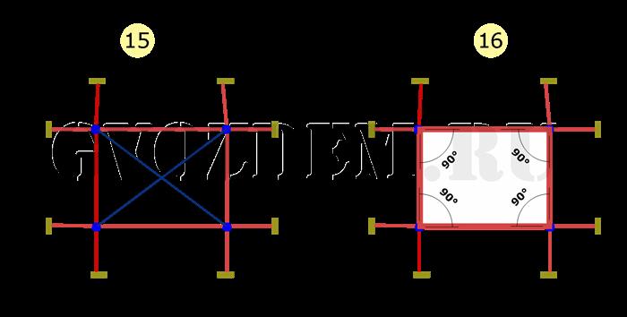 Разметка прямоугольного фундамента по теореме Пифагора
