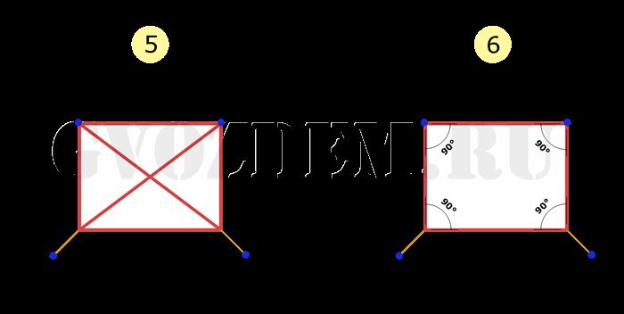 Разметка прямоугольного фундамента дома по методу паутина