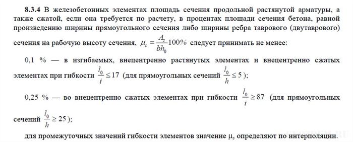 сп 52 -103:
