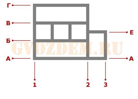 Ростверк. Схема 13_2