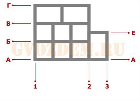 Ростверк. Схема 32_2