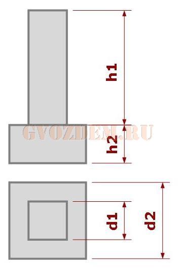Столб с подушкой (сечение квадрат)