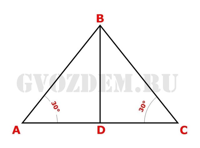 Равнобедренный треугольник - Расчет фронтонов дома